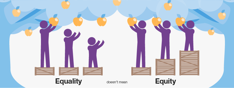 difference between equality and equity