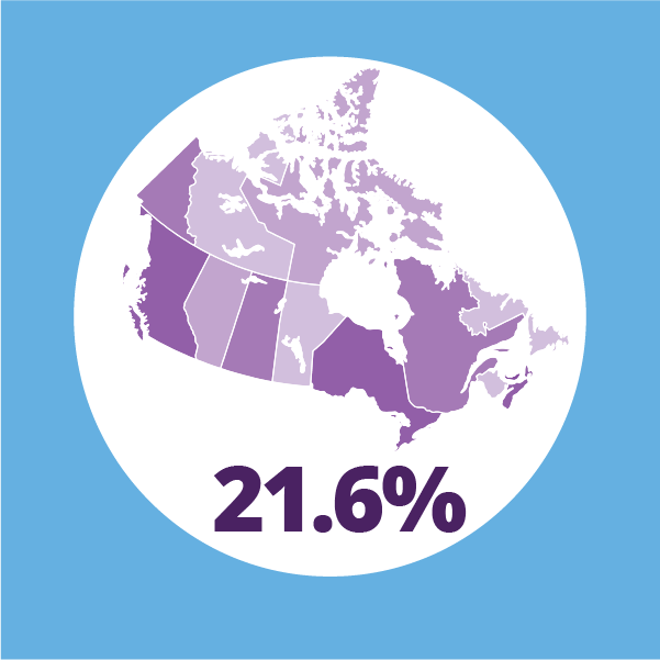 map of Canada illustrating 21.6 per cent